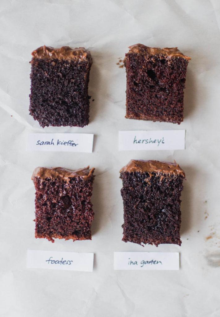 Chocolate Cake Bake Off, Part II